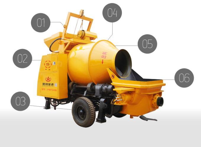 新农村建设搅拌拖泵一体机